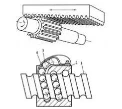 齿轮齿条装置-1
